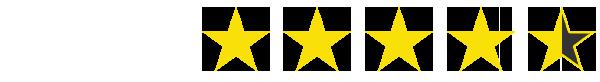 Feefo Stars